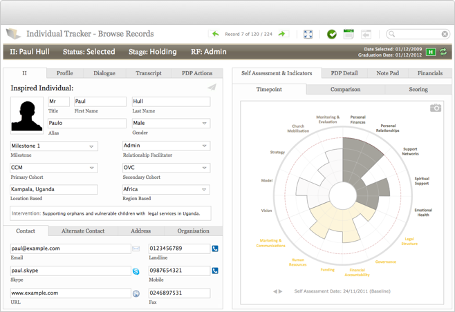 Data Solution Screenshot - Self Assessment View